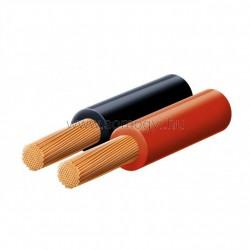 Hangszóróvezeték, piros-fekete, 2x1,5mm, 100m/tekercs